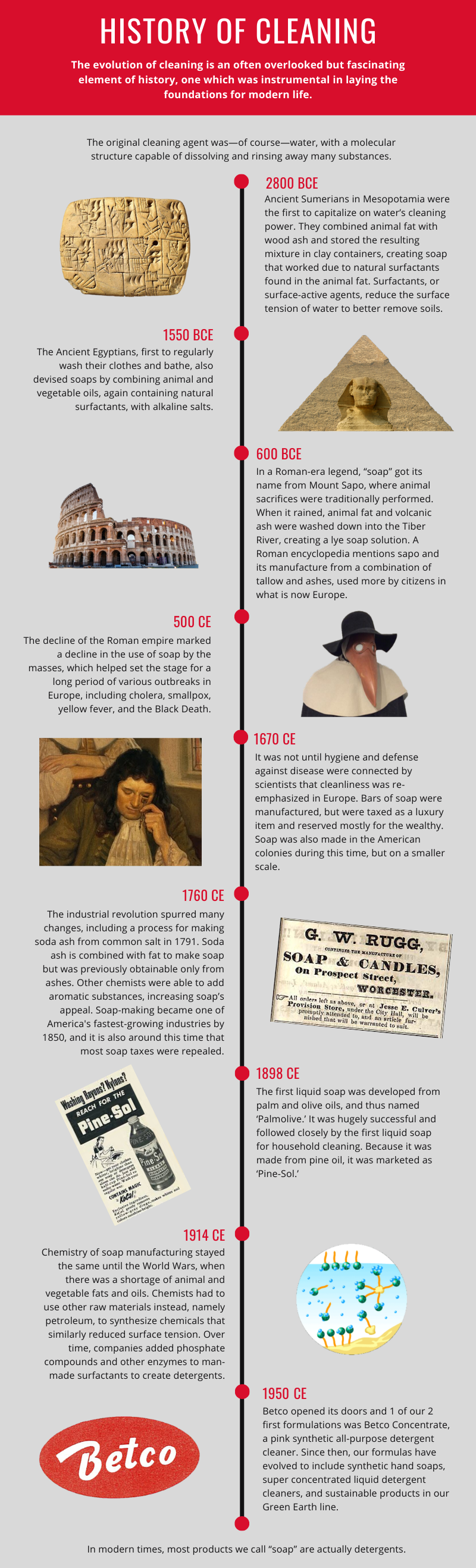 History of Cleaning Infographic