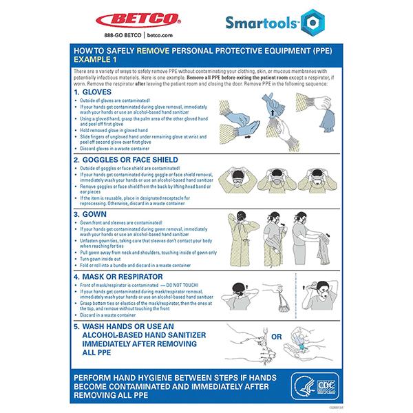 SafelyRemove_SmartTools_TaskCard_ENGLISH
