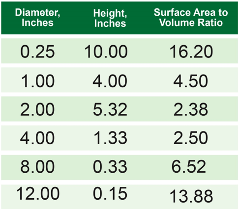 material size aspect ratio chart